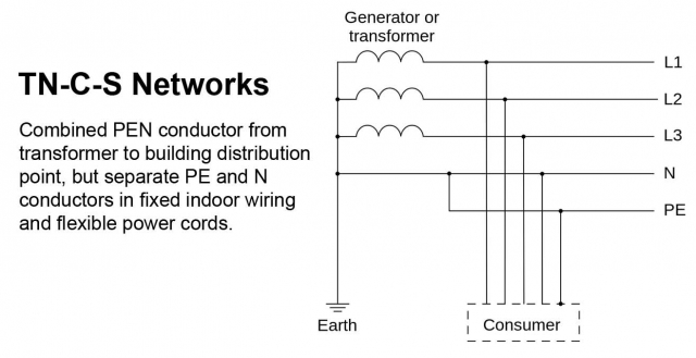 TNCS Earthing System